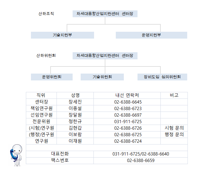 nssc-조직도2019.png