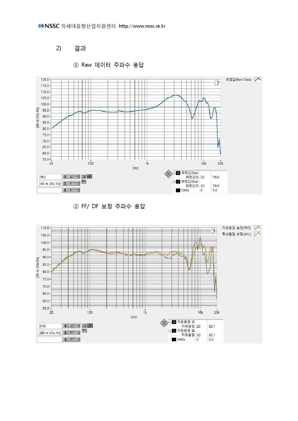 Shure_SRH940_측정자료-5.jpg