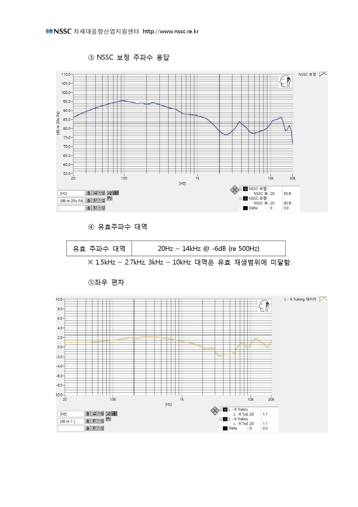 Sony_XBA-3_측정자료-6.jpg