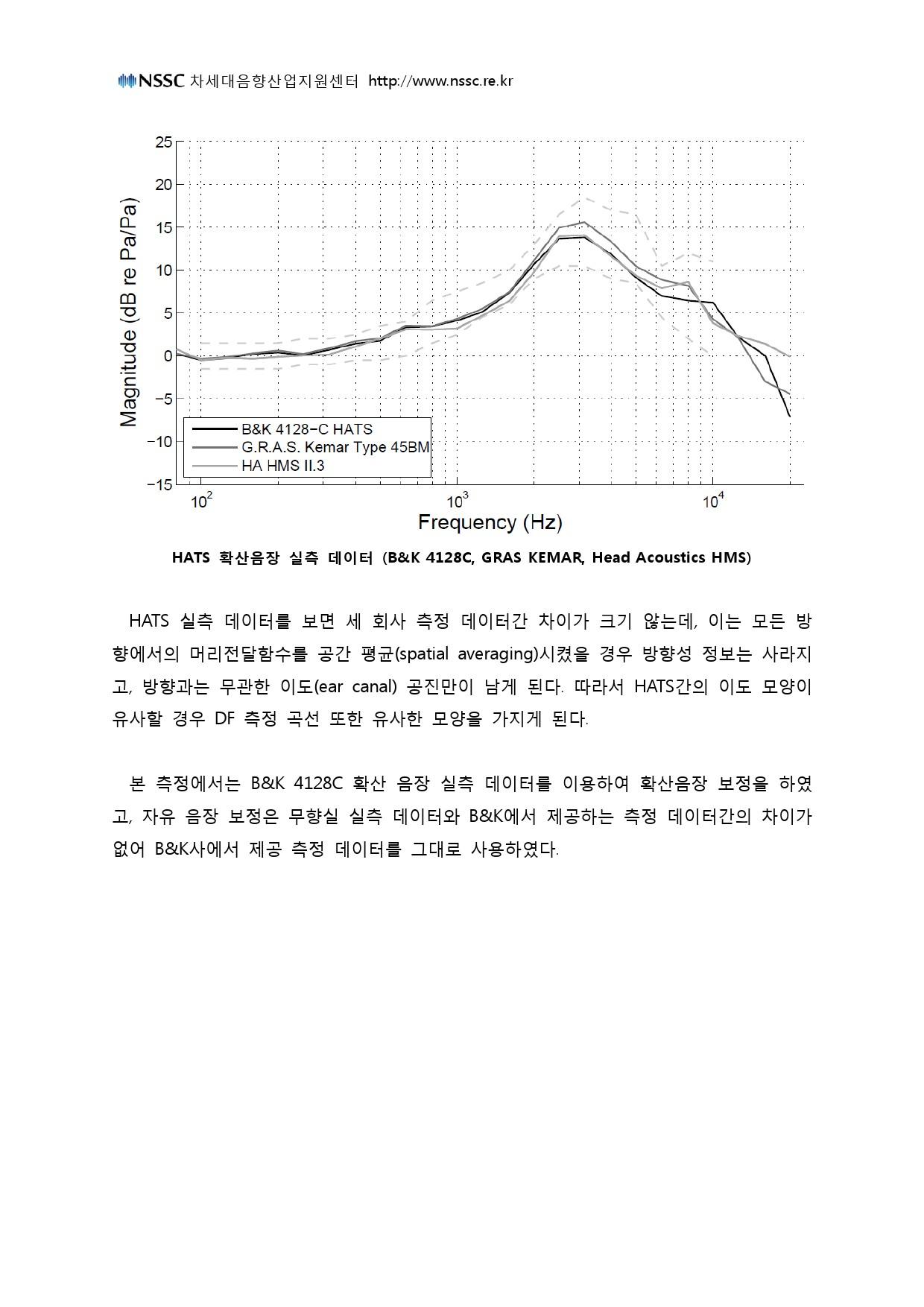 측정기준(140930)-8.jpg